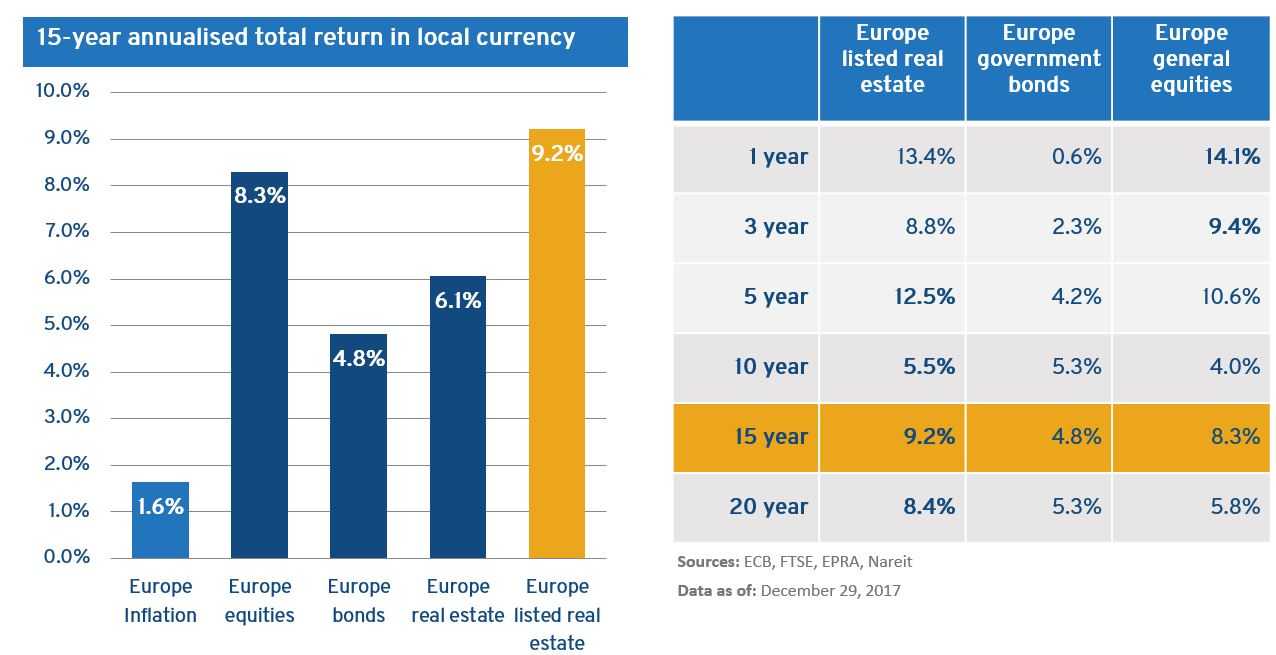 real european companies